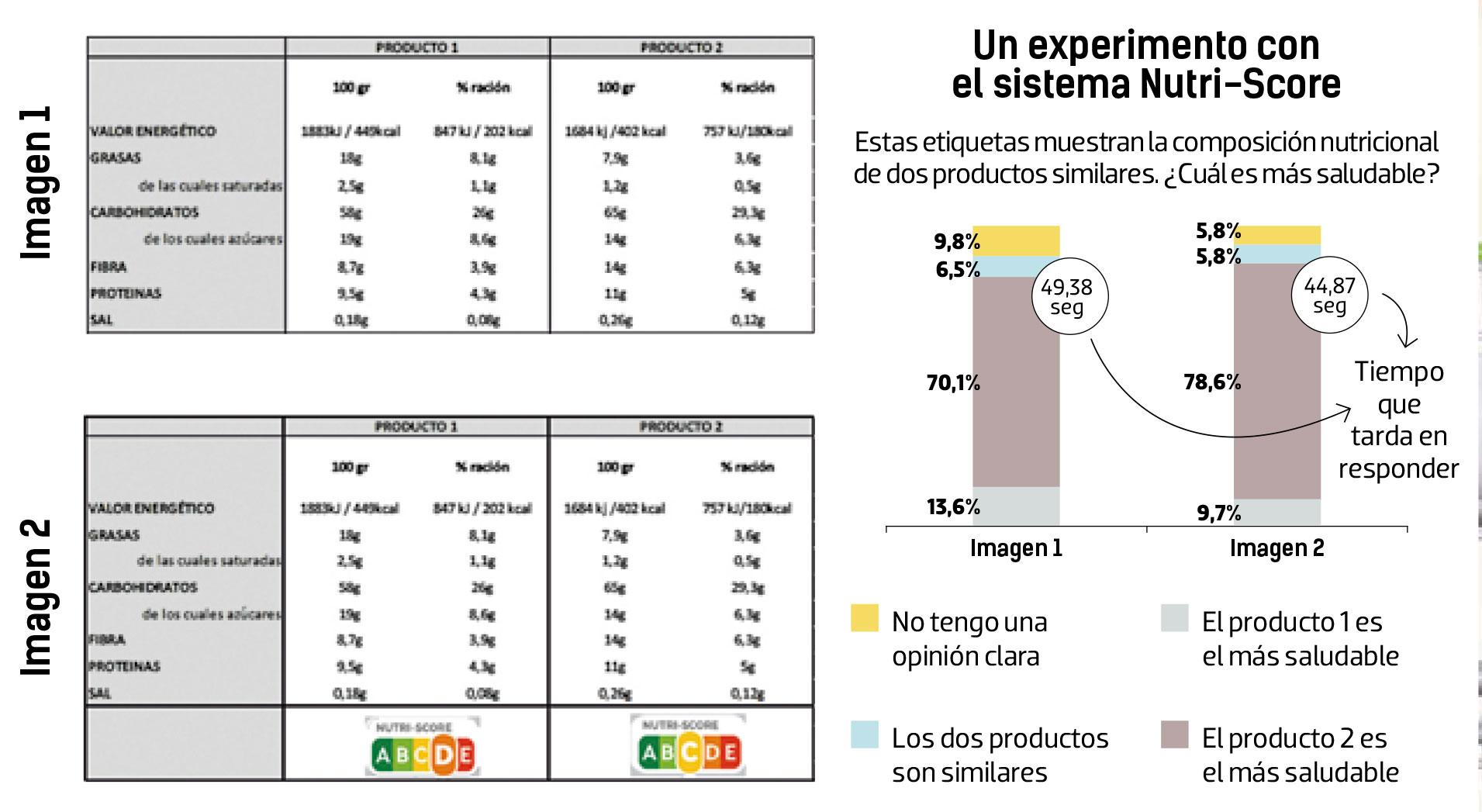 ConsumerEroski revista MARZO CAS